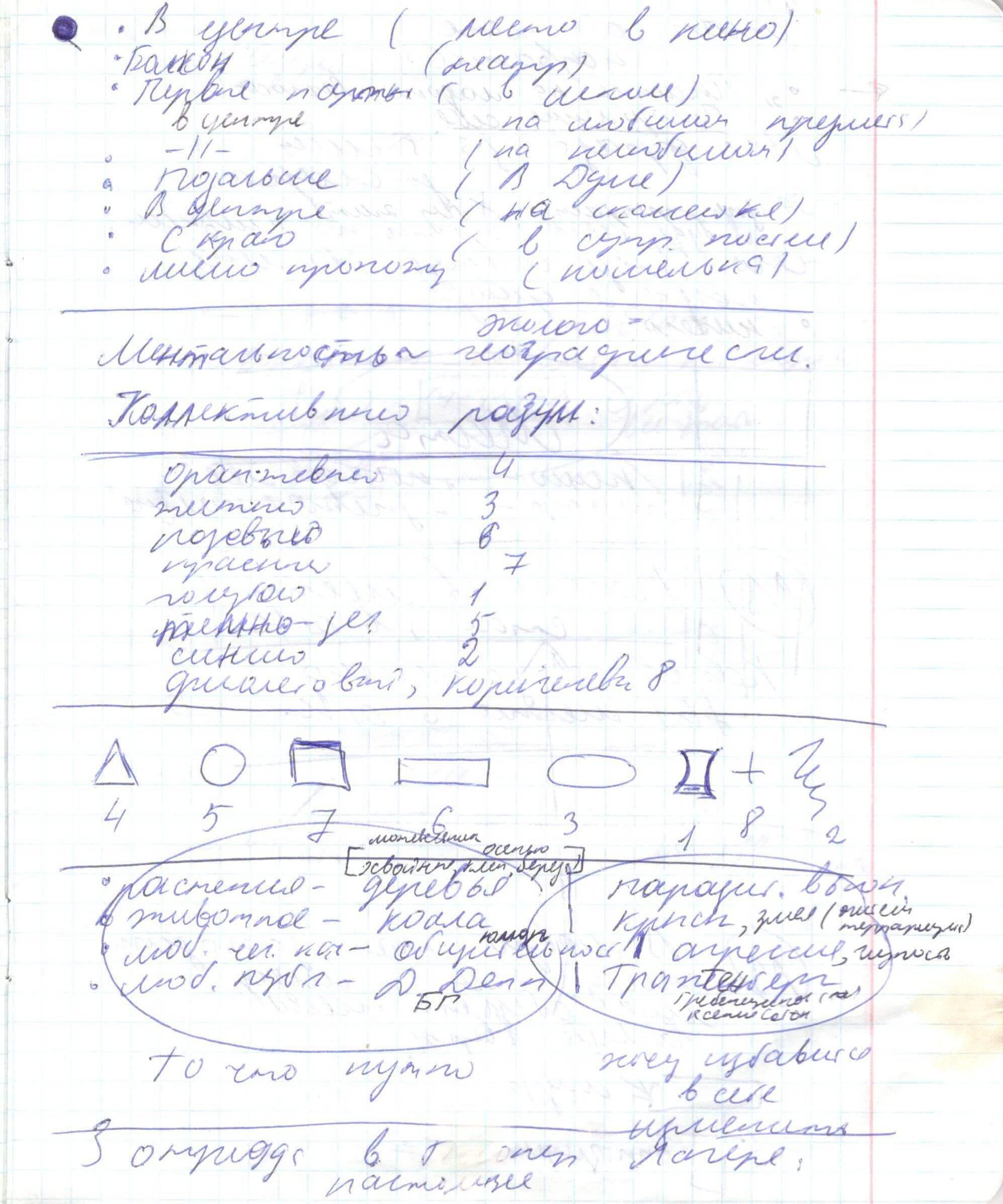Тесты и схемы